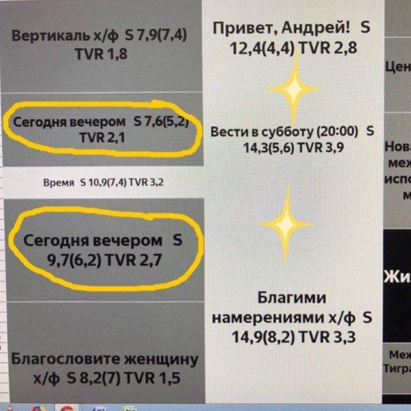 Садальский пожаловался Эрнсту на низкие рейтинги шоу с Максимом Галкиным
