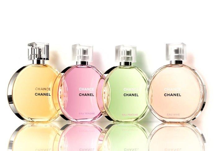 Выберите парфюм, который раскроет Вашу личность