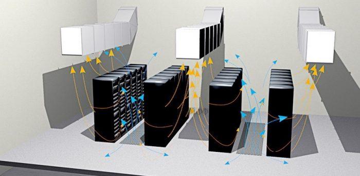 Климатическое оборудование для серверных комнат
