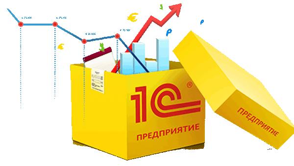 Услуги 1С программиста в Минске