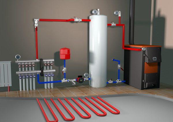 Монтаж отопления под ключ от компании НПО Геоспецстрой