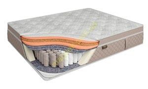 Приобретение ортопедических матрасов онлайн