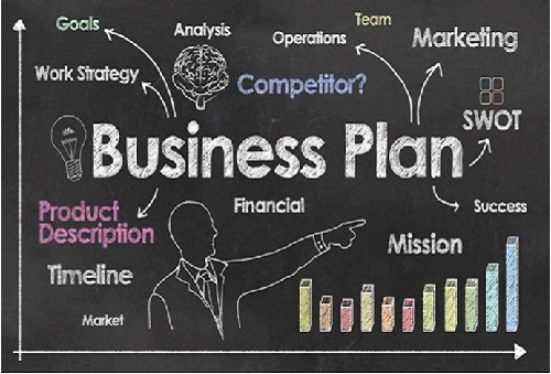 Профессиональная разработка бизнес-плана для компаний